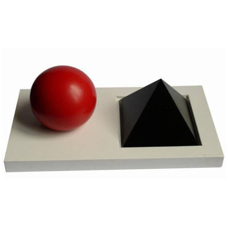 Pyramid and sphere for word types