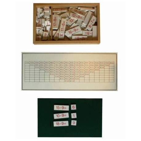 Subtraction box with solution table