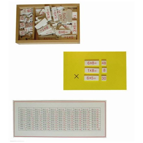 Multiplication box with solution table