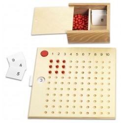 Multiplication board set