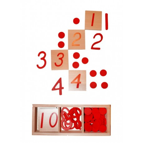 Numerals and counters